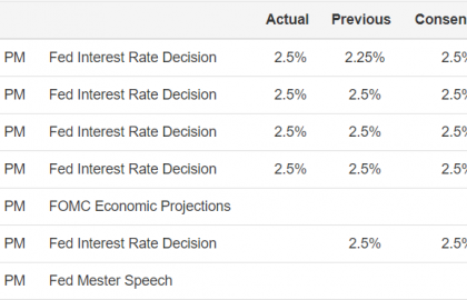 Today there are no trading signals due to the Fed Interest Rate Decision.